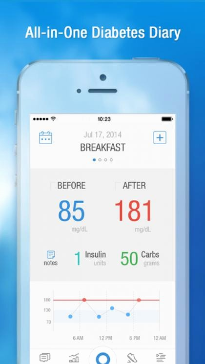 Blood Pressure and Glucose Tracker Awesome Diabetes Pedometer with Glucose & Food Diary Weight
