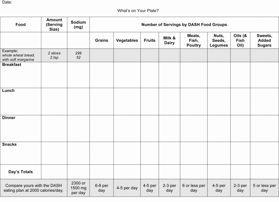 Blood Pressure and Glucose Tracker Beautiful Blood Pressure and Sugar Log Sheets Printable Sheet