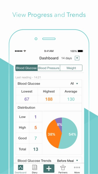 Blood Pressure and Glucose Tracker Fresh Health2sync Diabetes Care Blood Sugar Blood Pressure
