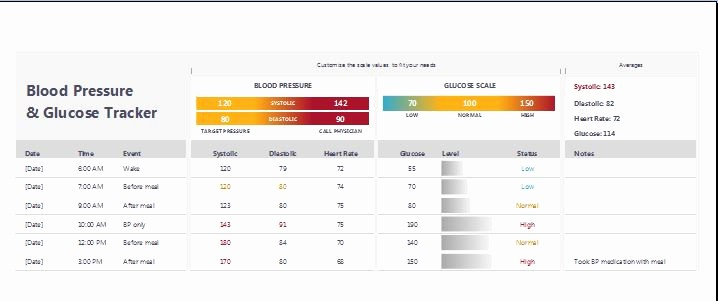 Blood Pressure and Glucose Tracker Inspirational Fitness and Weight Loss Chart Templates