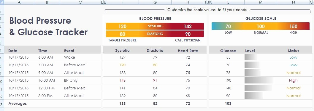 Blood Pressure and Glucose Tracker Lovely Blood Pressure and Glucose Tracker – Word & Excel Templates