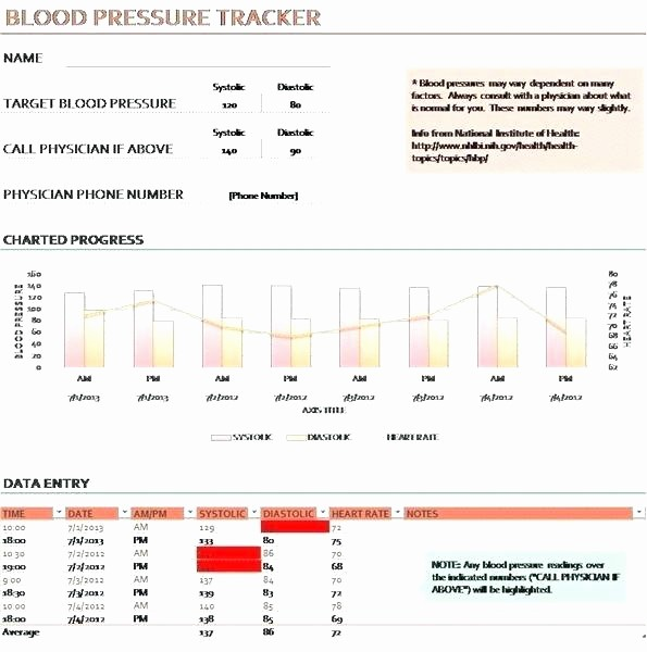 Blood Pressure and Glucose Tracker New Sugar Blood Pressure Log Printable – Vancouvereast
