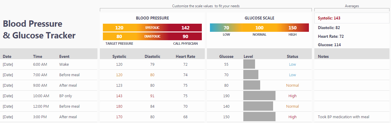 Blood Pressure and Glucose Tracker Unique 2015 Blood Pressure Calculator