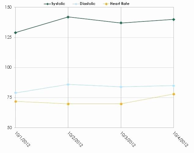 Blood Pressure Log Excel Template Luxury Blood Pressure Log Sheet Spanish Blood Pressure Record