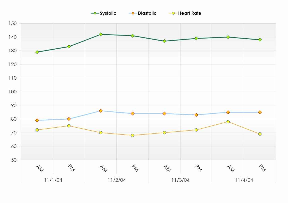 Blood Pressure Log Excel Template New Blood Pressure Chart Template Excel Templates