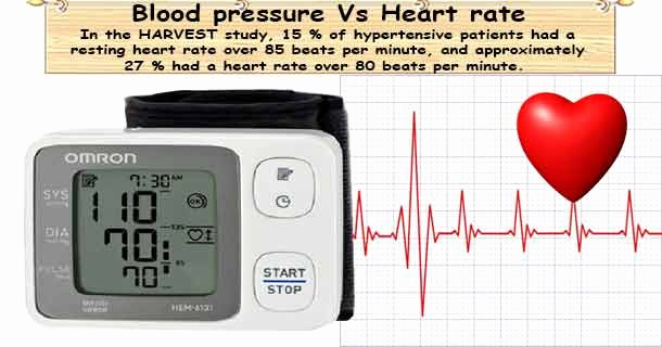 Blood Pressure Log with Pulse Inspirational Blood Pressure & Heart Rate