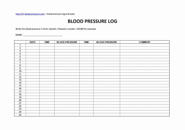 Blood Pressure Log with Pulse New 56 Daily Blood Pressure Log Templates [excel Word Pdf]