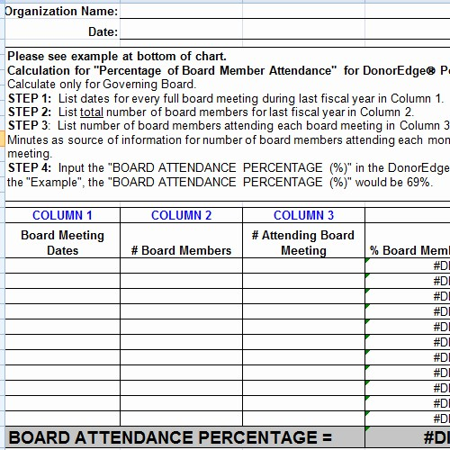 Board Meeting attendance Sheet Template Fresh Board Meeting attendance Sheet Template