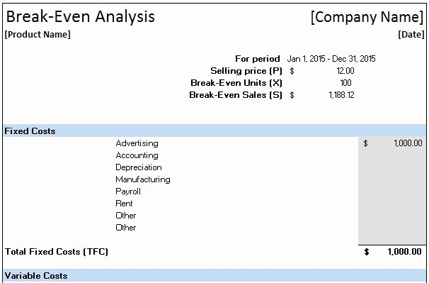 Break even Analysis formula Excel Awesome Free Financial Templates In Excel