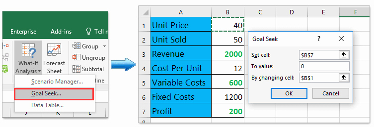 Break even Analysis formula Excel Awesome How to Do Break even Analysis In Excel