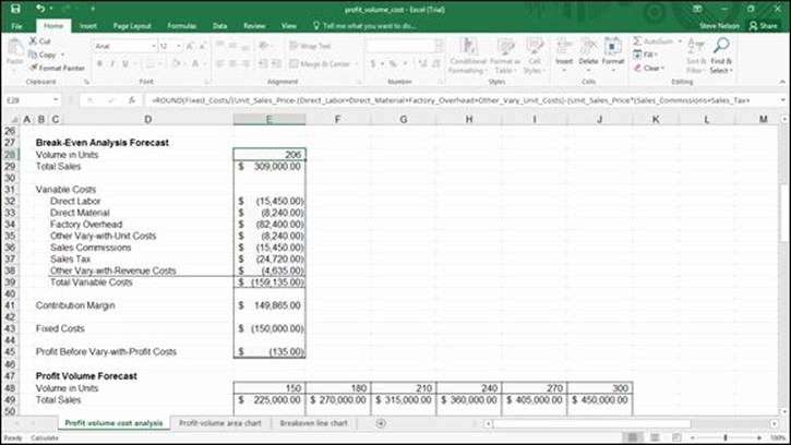 Break even Analysis formula Excel Fresh formula to Calculate total Revenue In Excel 2003 Break