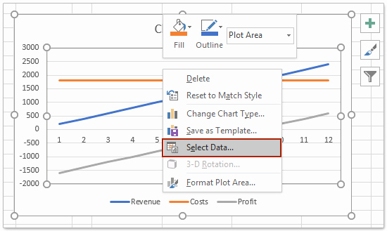 Break even Analysis formula Excel Fresh How to Do Break even Analysis In Excel