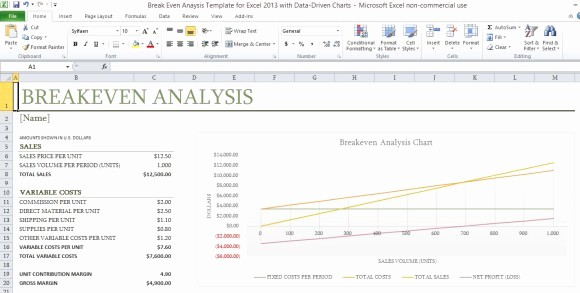 Break even Analysis formula Excel Lovely Break even Analysis Template for Excel 2013 with Data