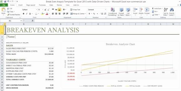 Break even Analysis formula Excel Lovely Break even Analysis Template for Excel 2013 with Data