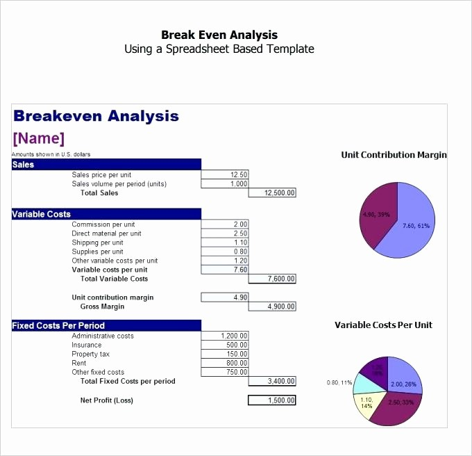 Break even Analysis formula Excel Lovely Break even Point formula Excel – Woitub