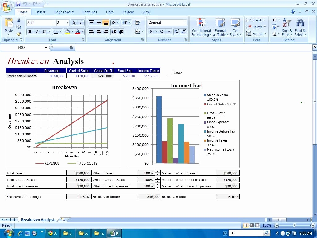 Break even Analysis formula Excel New Excel Break even Analysis Mughals
