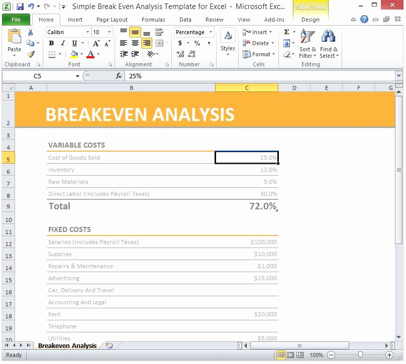 Break even Analysis formula Excel New Simple Breakeven Analysis Template for Excel 2013