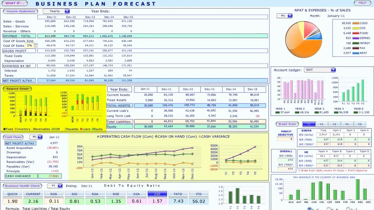 Break even Point In Excel Awesome 5 Hands Accounting Break even Points In Excel