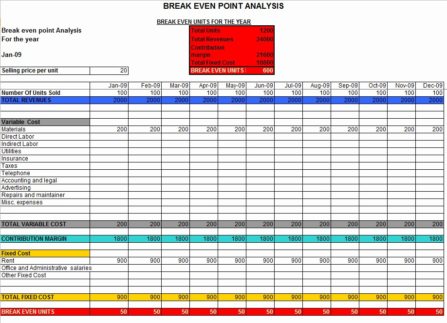 Break even Point In Excel Fresh Break even Analysis In Excel