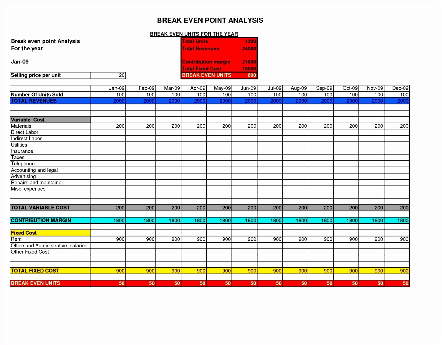 Break even Point In Excel Lovely 6 Break even Point Excel Template Exceltemplates