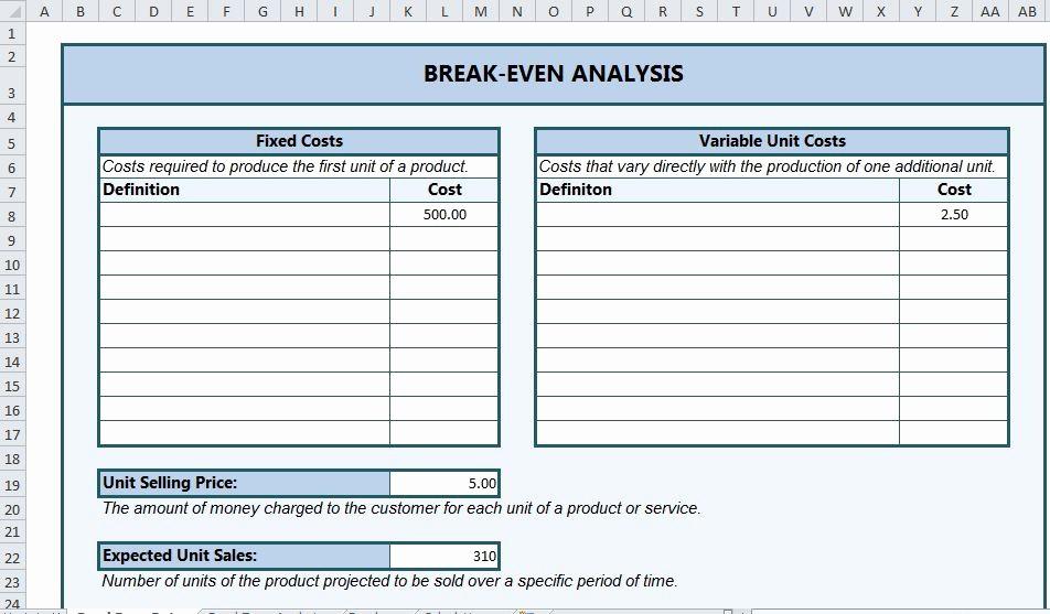 Break even Point In Excel New Break even Analysis Excel