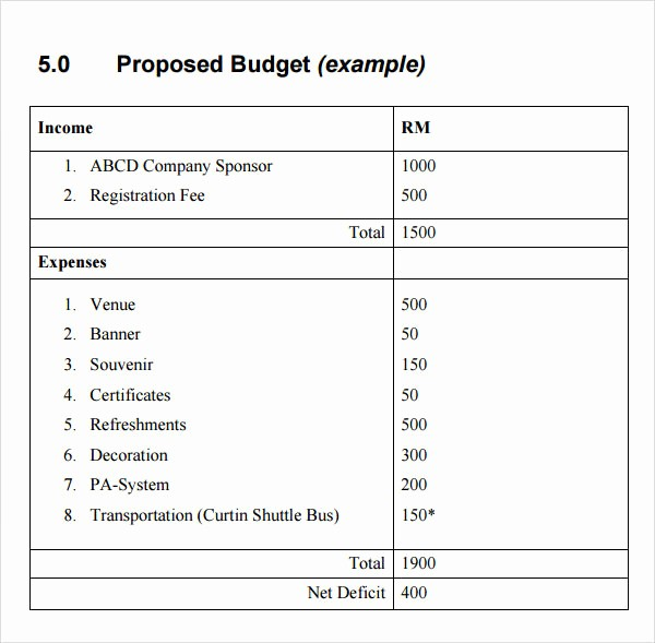 Budget Proposal Sample for event Awesome 25 Sample event Proposal Templates – Psd Pdf Word