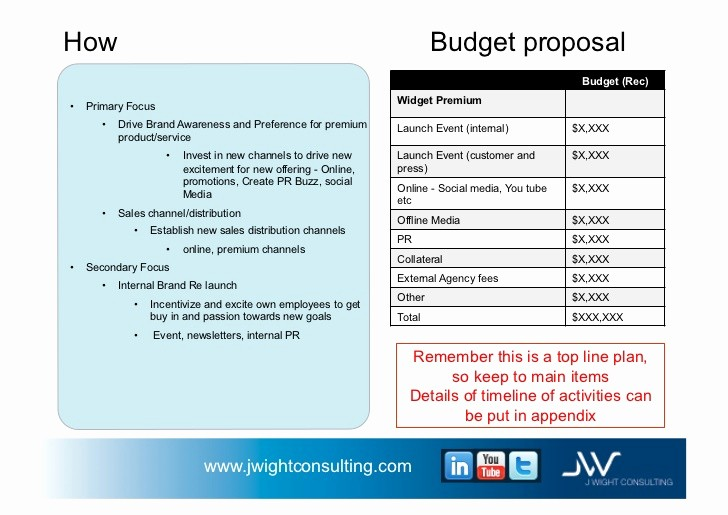 Budget Proposal Sample for event Awesome Business Plan Example for Wid Pany V 1 1 November