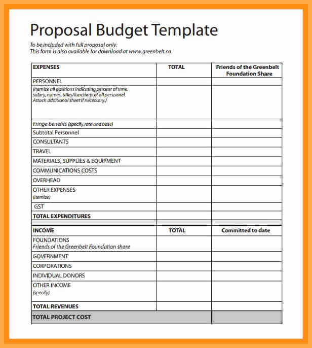 Budget Proposal Sample for event Awesome Project Bud Proposal Template Pccc