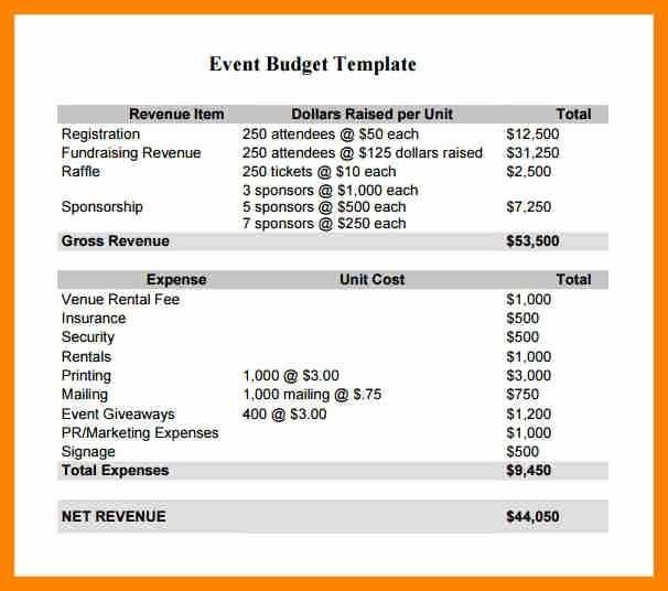 Budget Proposal Sample for event Beautiful event Bud Proposal 4 Msdoti69