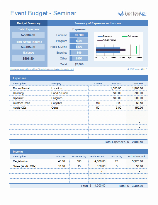 Budget Proposal Sample for event Beautiful event Bud Template Excel 2010