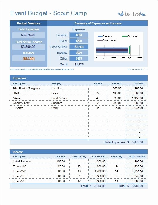 Budget Proposal Sample for event Beautiful This event Bud Spreadsheet is Useful for Parties Camps
