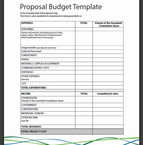 Budget Proposal Sample for event Elegant Basic Bud Proposal format Pdf Bud Templates