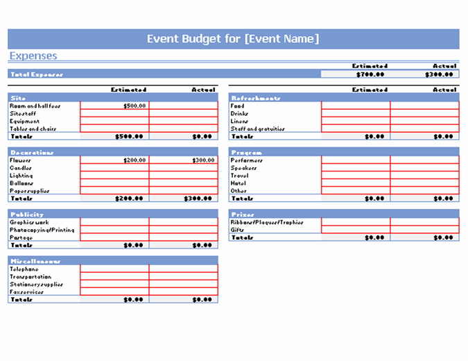 Budget Proposal Sample for event Luxury Bud S Fice