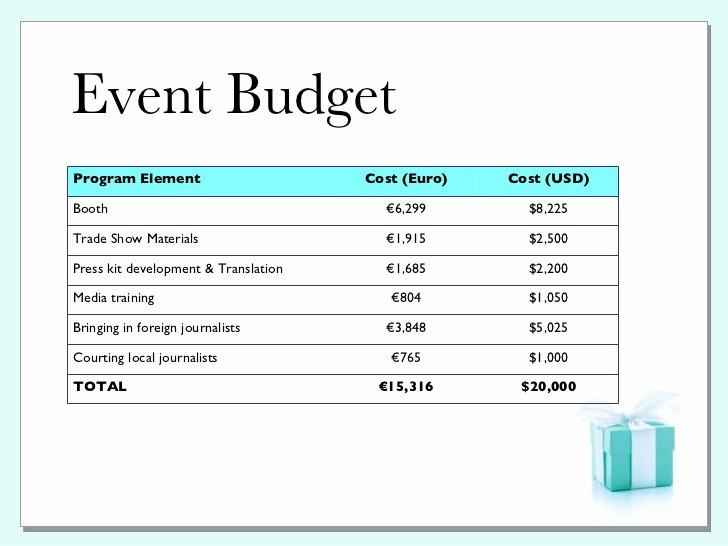 Budget Proposal Sample for event Luxury Tiffany & Co Pr Plan