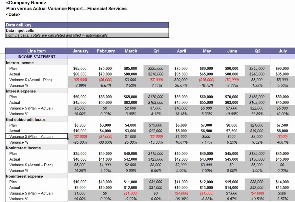 Budget Vs Actual Template Excel Luxury Plan Vs Actual Variance Report