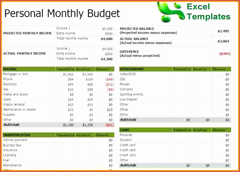 Budget Vs Actual Template Excel Unique 10 Projected Bud Template Excel Exceltemplates