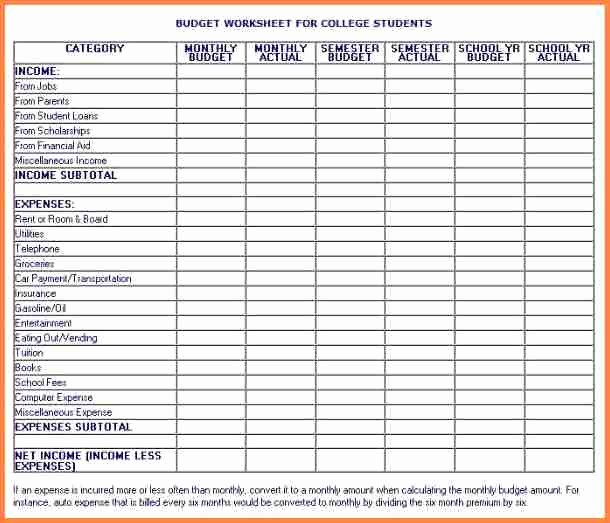 Budgeting Worksheet for College Students Best Of 14 College Bud Ing Worksheet