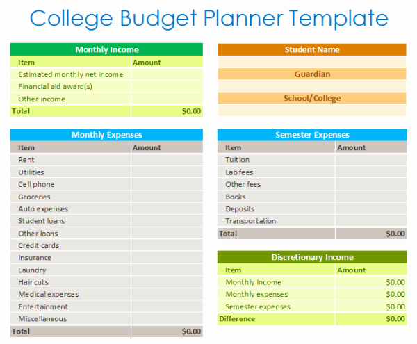 Budgeting Worksheet for College Students Elegant College Bud Planner Template Bud Templates