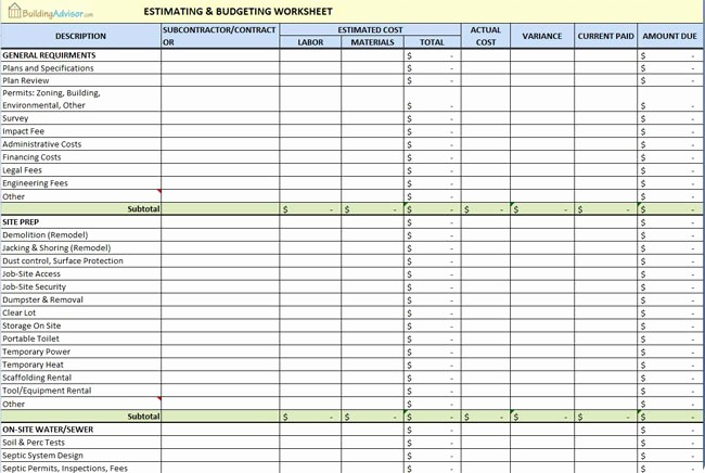 Building A House Budget Sheet Awesome Home Construction Bud Worksheet Template Estimated