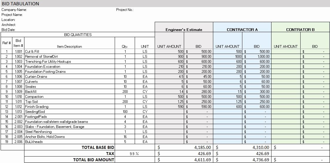 Building A House Budget Sheet Elegant Residential Construction Bud Template