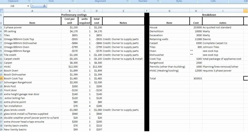 Building A House Budget Sheet Unique Oconnorhomesinc