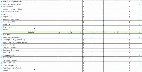 Building A House Cost Spreadsheet Awesome Home Building Cost Breakdown How Average Home Building