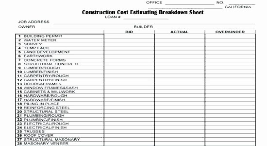 Building A House Cost Spreadsheet Beautiful Home Building Cost Breakdown Home Building Cost Estimate