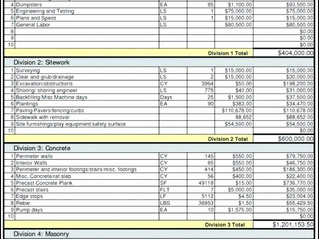 Building A House Cost Spreadsheet Fresh Building Costing Template Custom Home Construction Bud