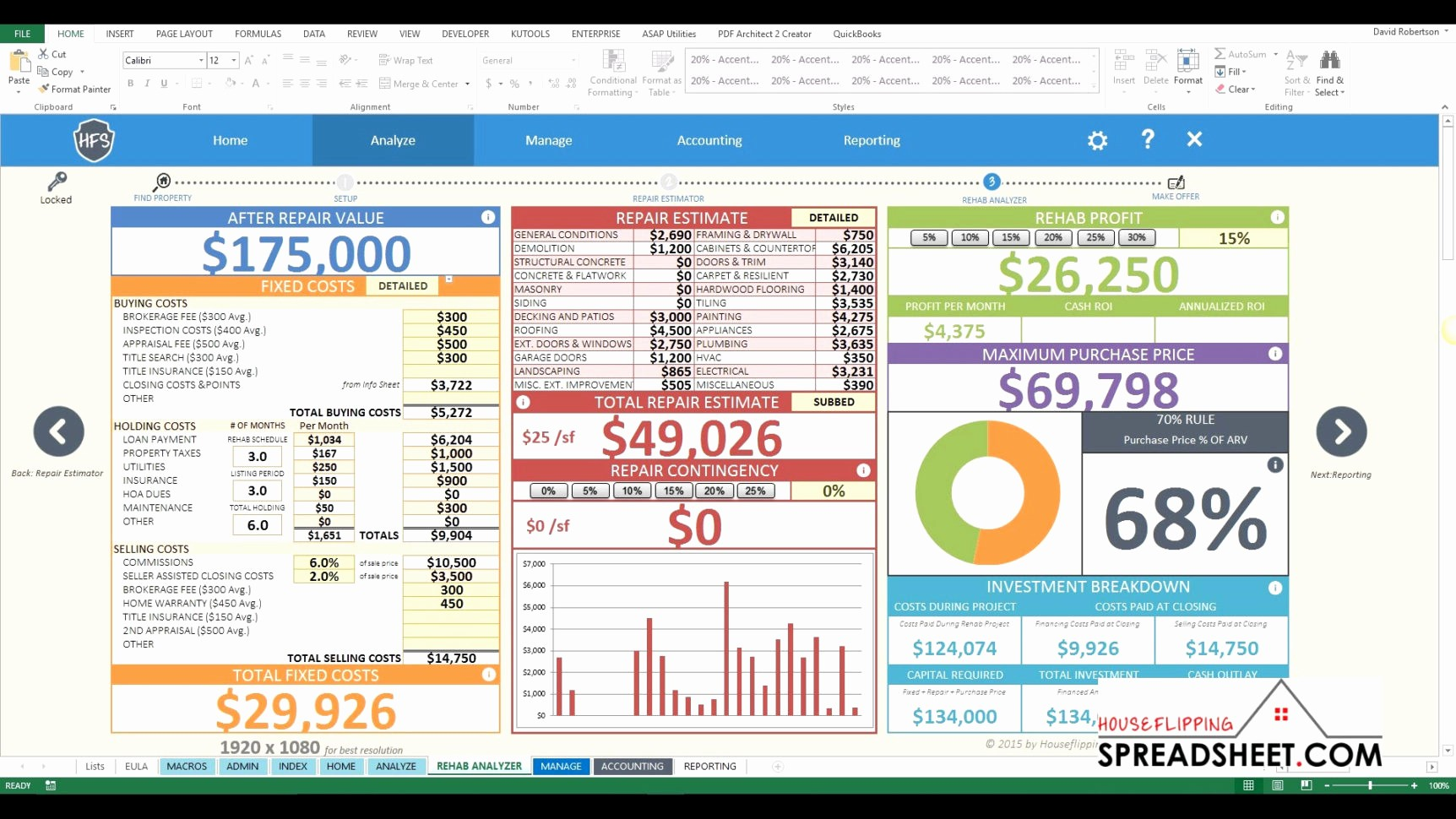 Building A House Cost Spreadsheet Fresh Home Building Cost Spreadsheet – Spreadsheet Template