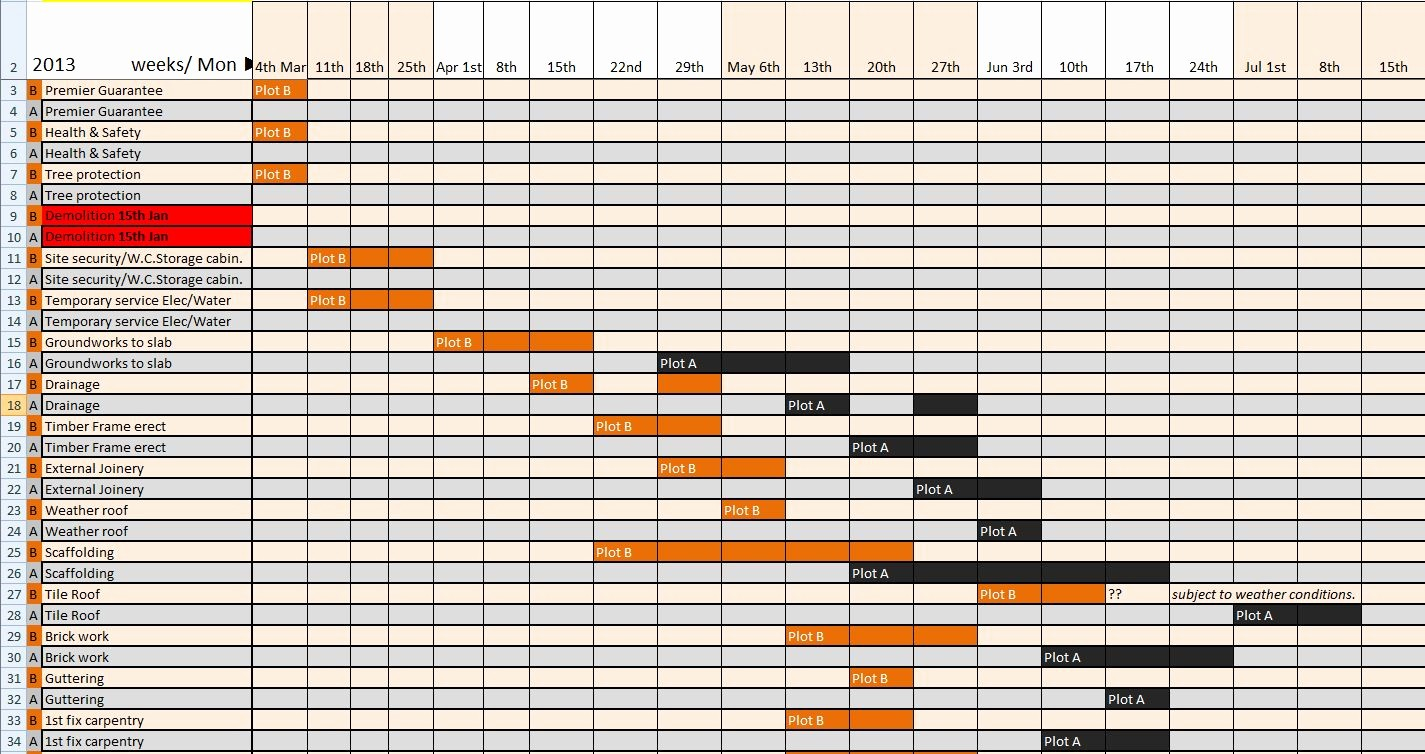 Building A House Cost Spreadsheet Lovely Self Build Planning Spreadsheet