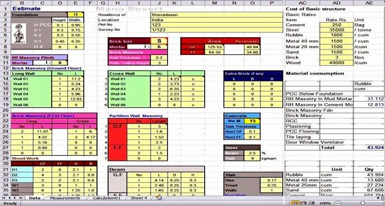 Building A House Cost Spreadsheet Luxury This is A Sample Cost Estimating Excel Sheet It is A
