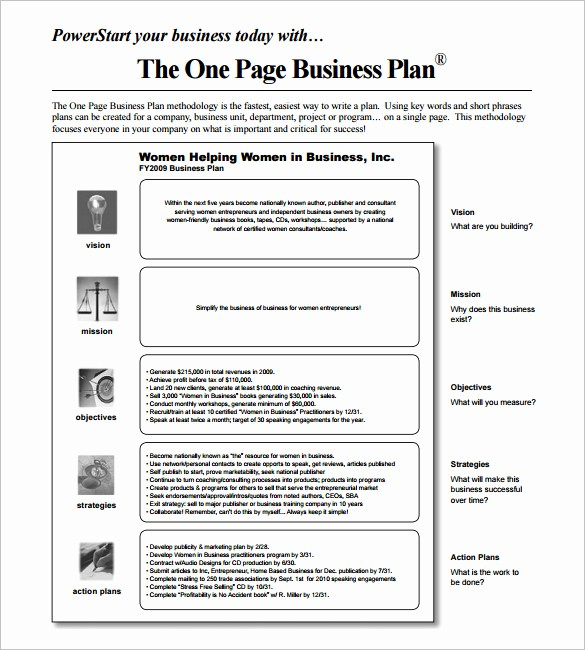 Business Action Plan Template Word Elegant 14 Business Action Plan Template Doc Pdf