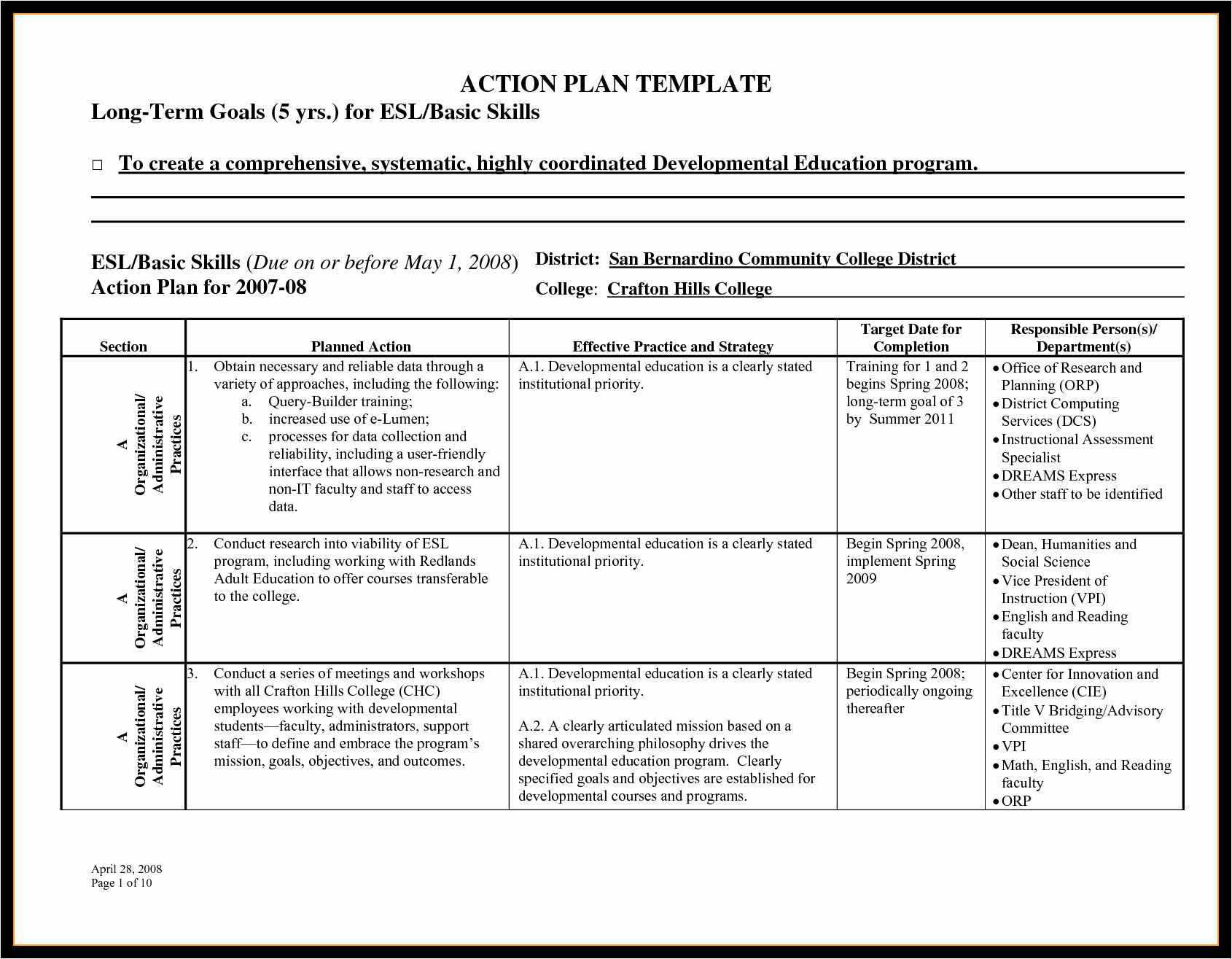 Business Action Plan Template Word Fresh Business Action Plan Template Sample Sample Mughals