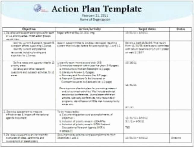 Business Action Plan Template Word Inspirational 8 Action Plan Templates Excel Pdf formats